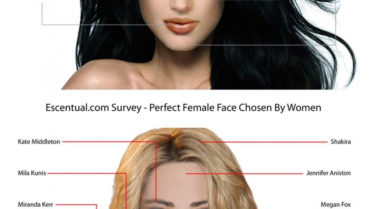 This Is What the Perfect Woman Looks Like, According to Men