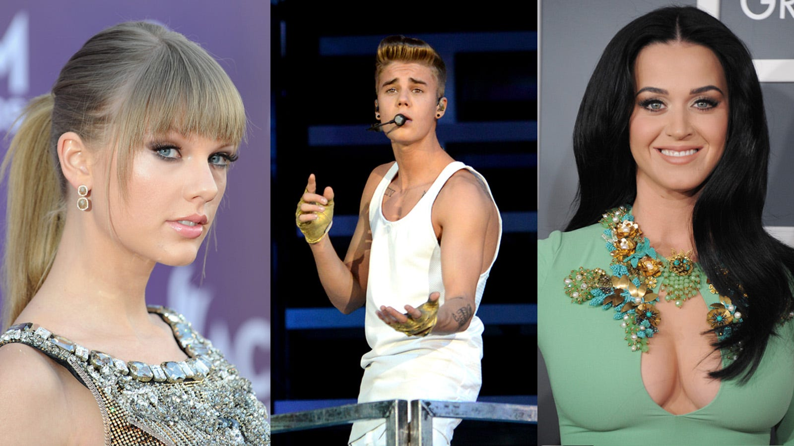 Top 10 Celebrities with the Most Twitter Followers