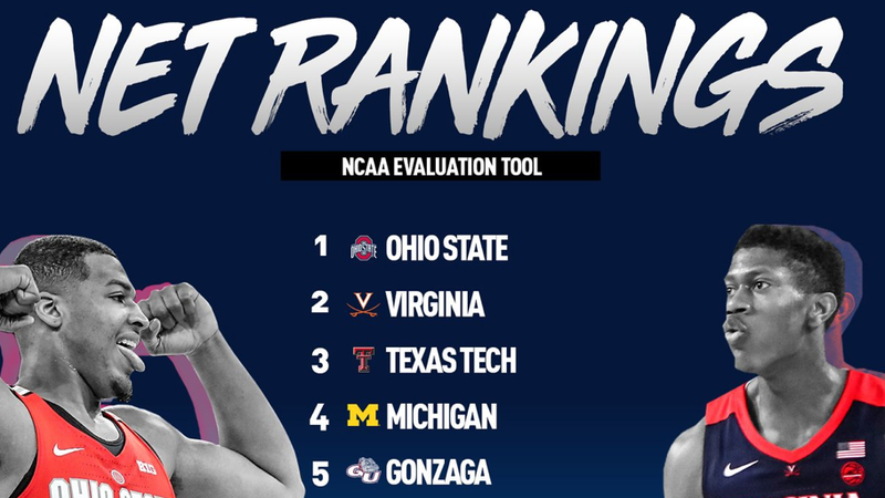 Illustration for article titled College Basketball's New Ranking Metric Is Already Just As Weird As RPI