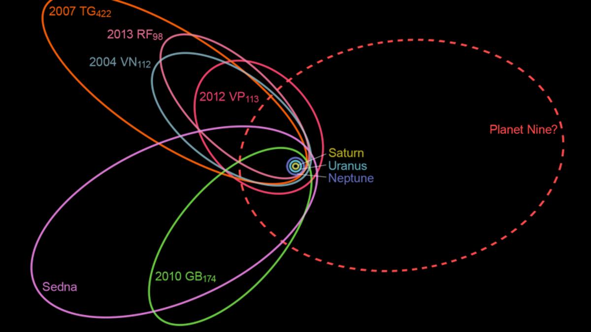 El origen de las profecías de Nibiru, el planeta invisible