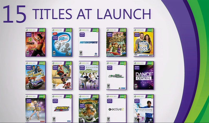 Illustration for article titled The 15 Kinect Launch Titles Are...