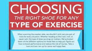 This Infographic Will Help You Find the Perfect Shoe for Any Workout