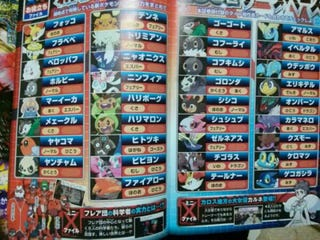 Illustration for article titled TAY News: More Pokemon X/Y info leaked via CoroCoro!