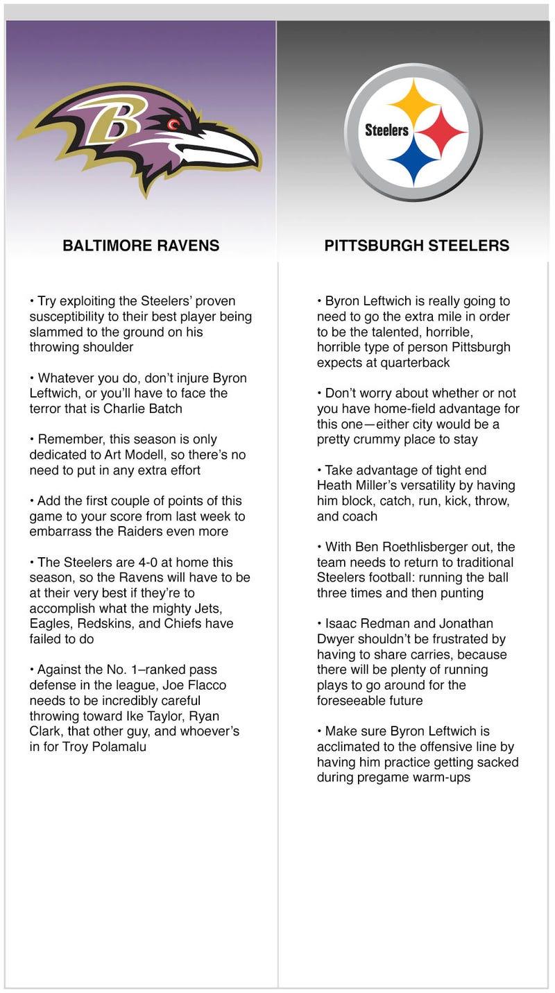 Illustration for article titled Steelers v. Ravens