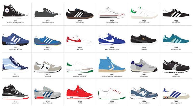 134 zapatillas deportivas míticas en una sola imagen