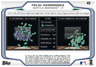 Illustration for article titled New Baseball Cards Visualize Advanced Stats