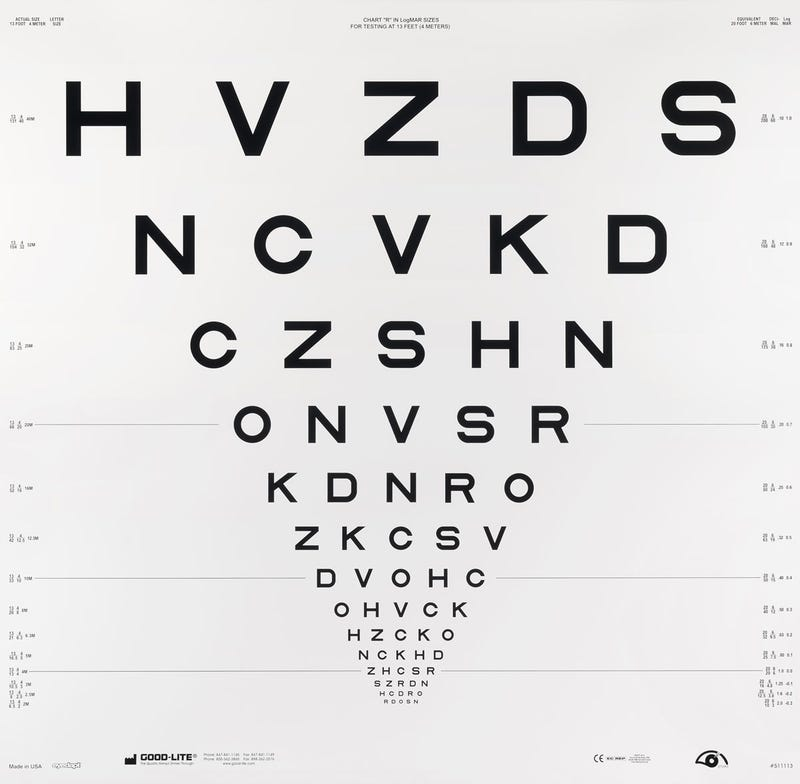 snellen eye chart font: Examining the fascinating typographic history of eye charts