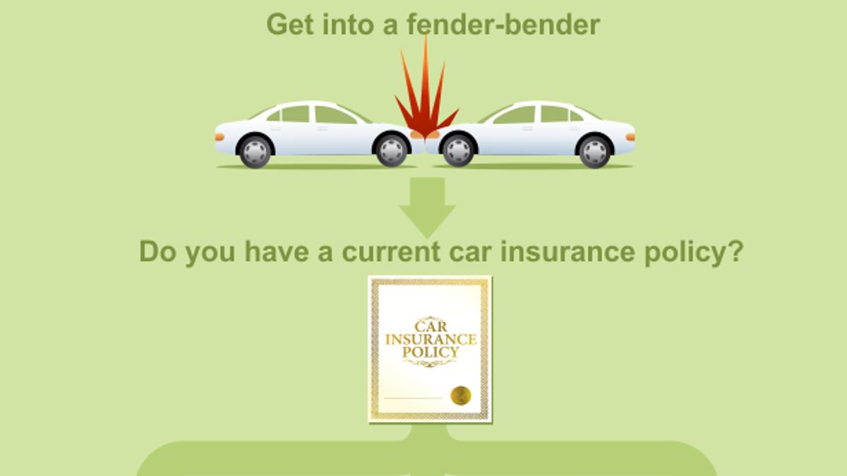American Express Platinum Car Rental Insurance