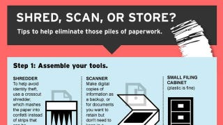 Illustration for article titled This Infographic Shows You What Documents to Shred, Scan, or Store