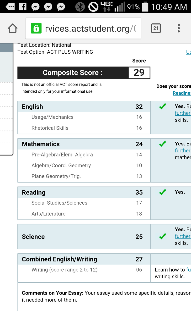 Illustration for article titled Got my ACT Scores Back...