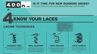 Illustration for article titled Choose, Lace, and Replace Your Running Shoes Based on How You Run