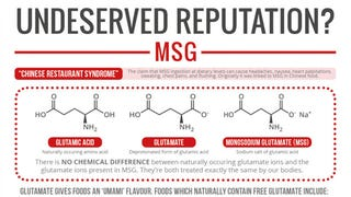 Illustration for article titled This Graphic Explains Why MSG Isn't a Health Hazard for Everyone