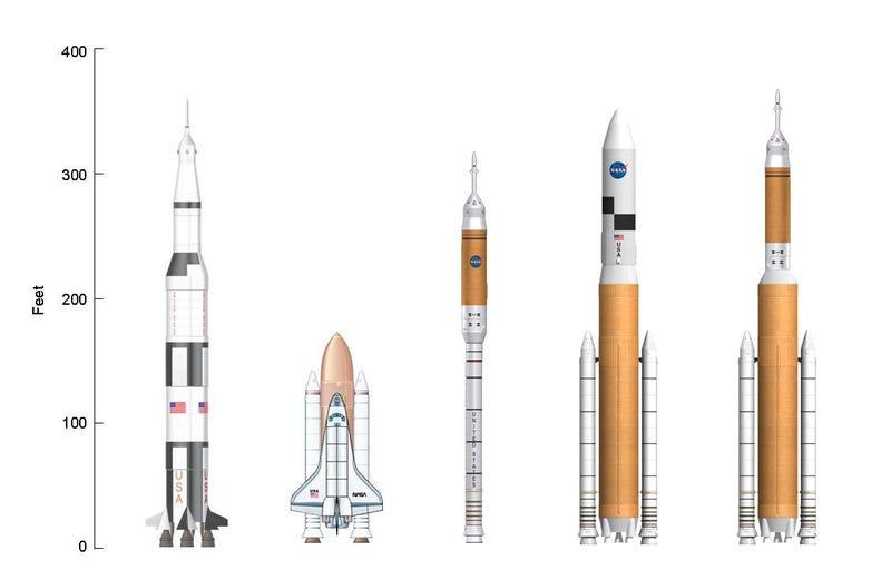 Illustration for article titled Obama to Back New Heavy Rocket, Bigger NASA Budget, Cancel Ares 1