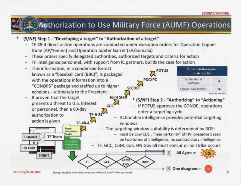 """Illustration for article titled Why Was This Drone Strike """"Kill Chain"""" Classified?"""