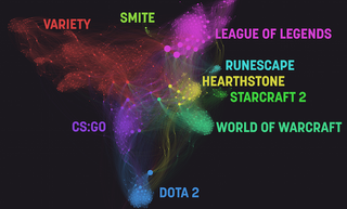 Illustration for article titled How People Use Twitch, Visualized