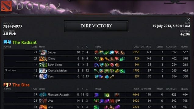 Question about Solo and Strict Solo matchmaking Dota 2 General Discussions