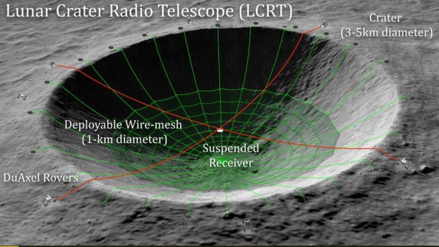 NASA Funds Proposal to Build a Gigantic Telescope on the Far Side of the Moon