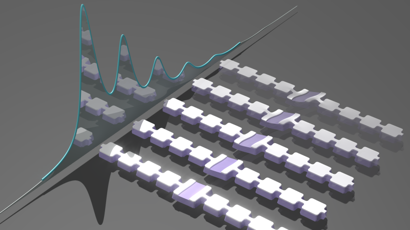 A diagram of the oscillators and the measurement by the qubit Illustration: Wentao Jiang