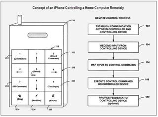 Illustration for article titled Control Your Mac With an iPhone, the Patent