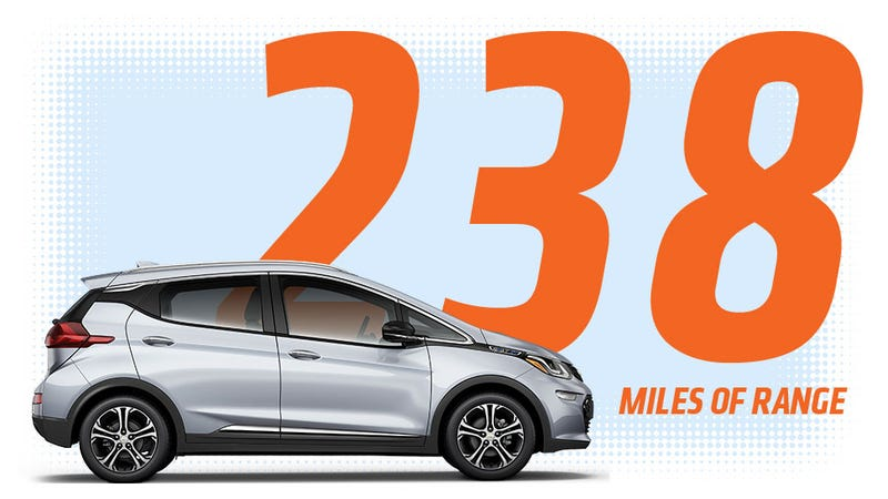 The 2017 Chevy Bolt Gets An Impressive Range Of 238 Electric Miles