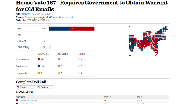 See How Your Government Representatives Have Voted on Issues with This Tool