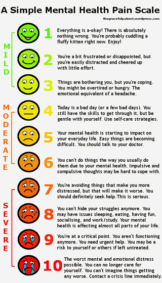 Use This 'Pain Scale' to Assess Your Mental Health ...