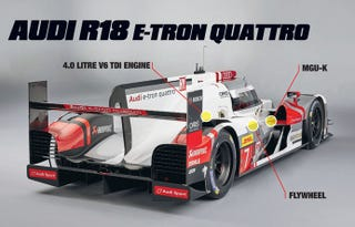 Illustration for article titled The 4 LMP1 hybrid cars, explained