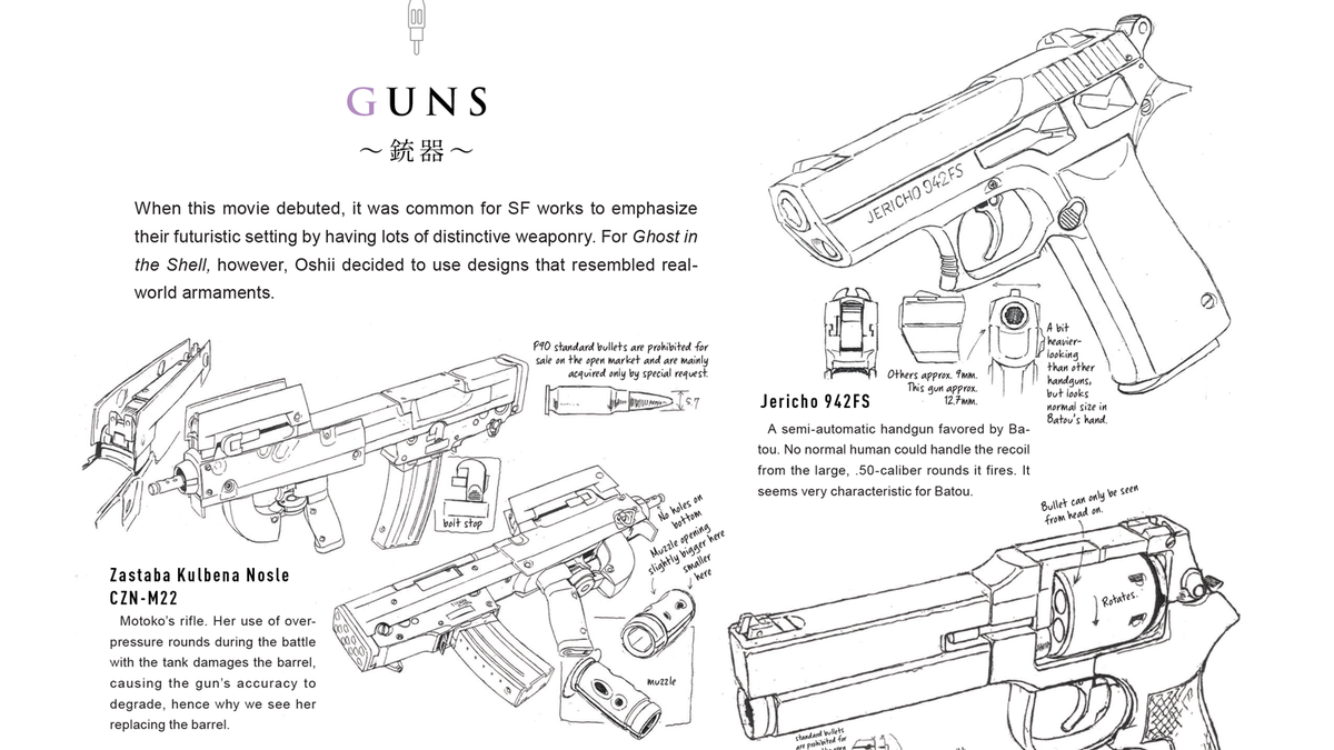 The Stunning Art Behind 20 Years Of Ghost In Shell Anime