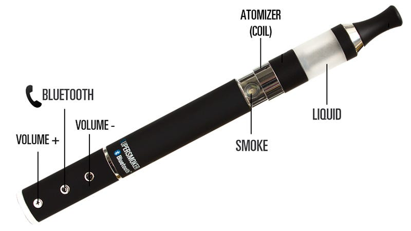 Illustration for article titled A Bluetooth E-Cigarette That Doubles As a Speakerphone. Wait, What?
