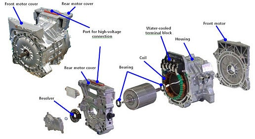 2013 nissan leaf sl oppositelock passenger review rh oppositelock kinja com  nissan leaf motor diagram