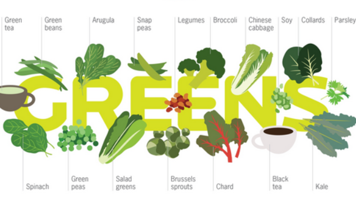 This infographic shows the phytonutrients you need to stay healthy nvjuhfo Gallery