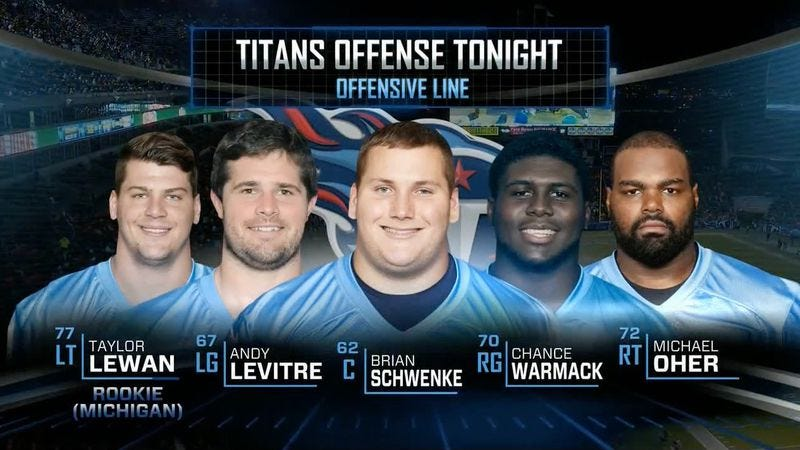 Illustration for article titled The smiles of the Tennessee Titans offensive starters, reviewed