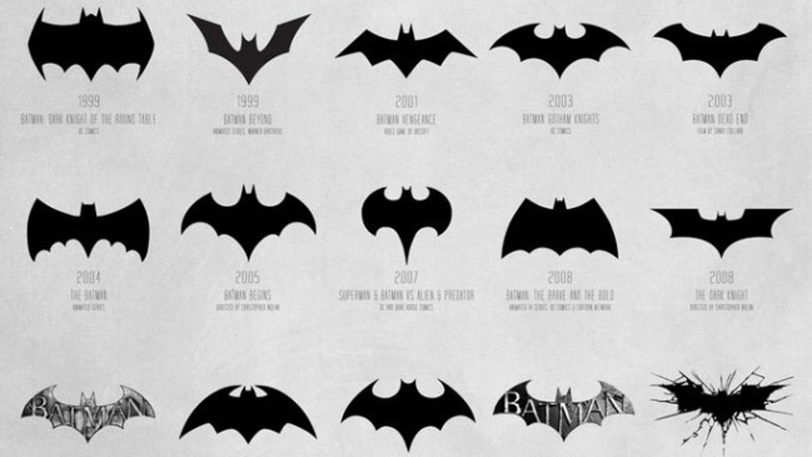 the evolution of the batman logo visualized