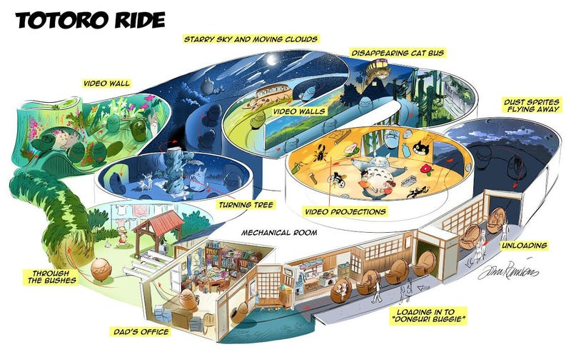 Illustration for article titled Disney Theme Park Designer Imagines A Totoro Ride