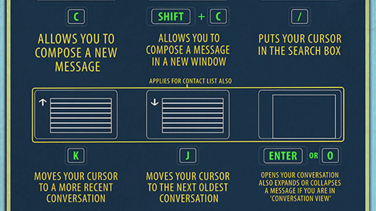 Learn the Best Gmail Keyboard Shortcuts with This Elegant