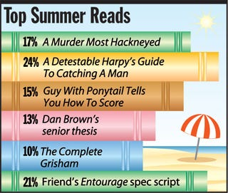 Illustration for article titled Top Summer Reads