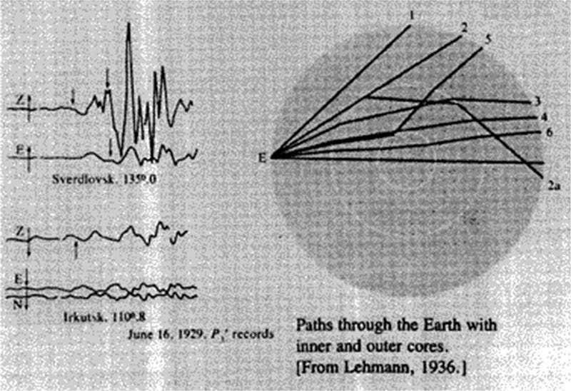 Illustration for article titled Here's the Drawing That Proved the Earth Has a Solid Core