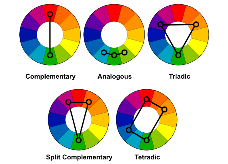 Examples Of Split Complementary Colors learn the basics of color theory to know what looks good