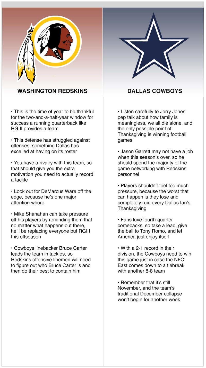 Illustration for article titled Cowboys vs. Redskins