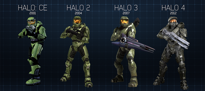 Illustration for article titled The Ten-Year Evolution of Halo's Master Chief