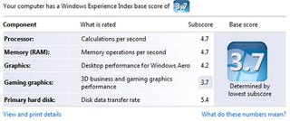 Illustration for article titled Vista Grades You With The Windows Experience Index