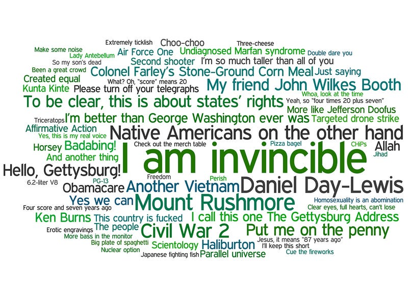 Illustration for article titled Most Used Words In The Gettysburg Address