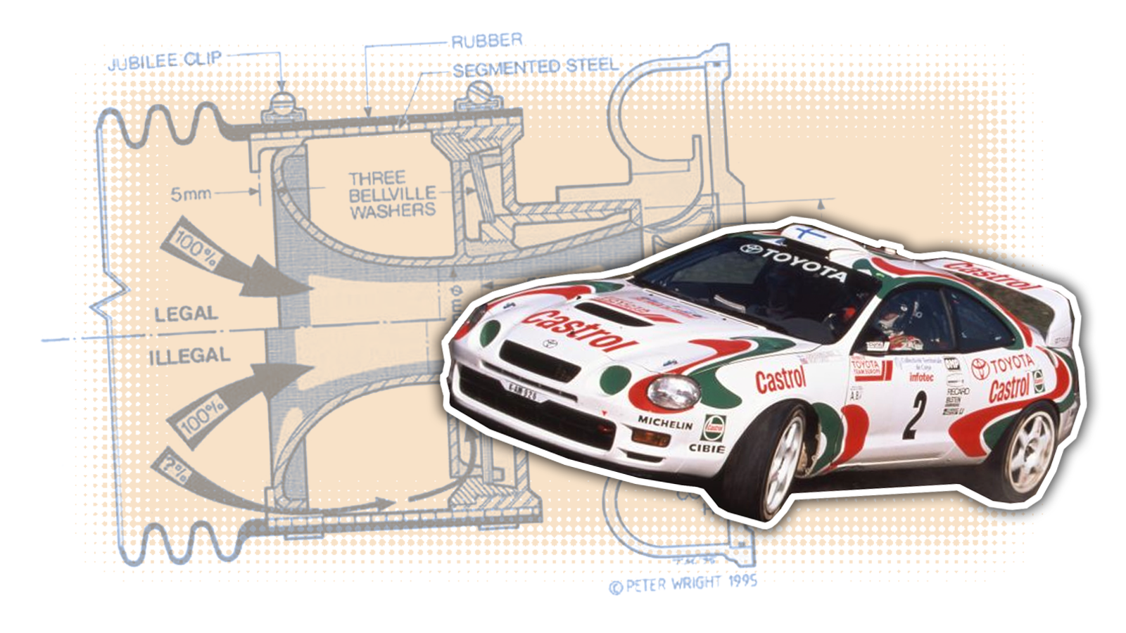 How The Best Racing Cheat Of All Time Worked 1973 Toyota Celica Gt