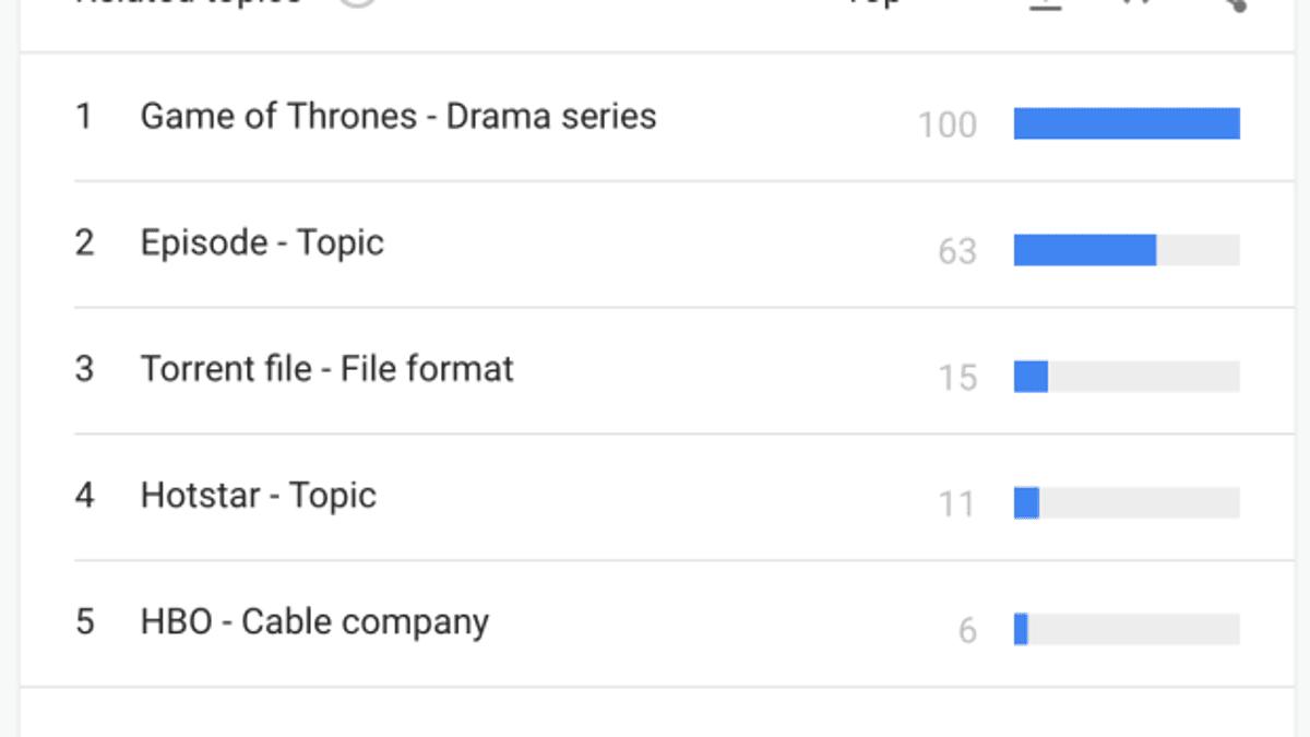 descargar juego de tronos temporada 1 español hd utorrent