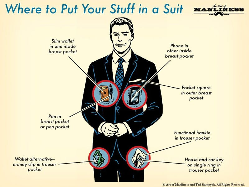 Illustration for article titled This Is Where You Should Keep Your Stuff When You're Wearing a Suit