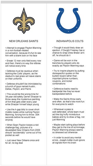 Illustration for article titled SUPER BOWL XLIV: New Orleans Saints Vs. Indianapolis Colts