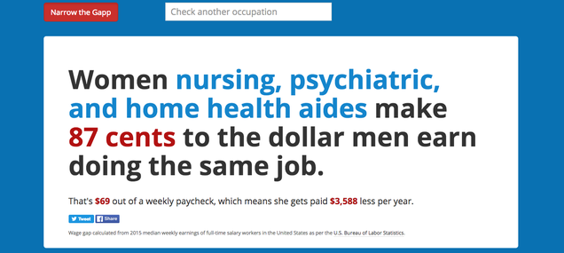 Narrow the Gapp Shows You How Unequal Pay Varies by Industry