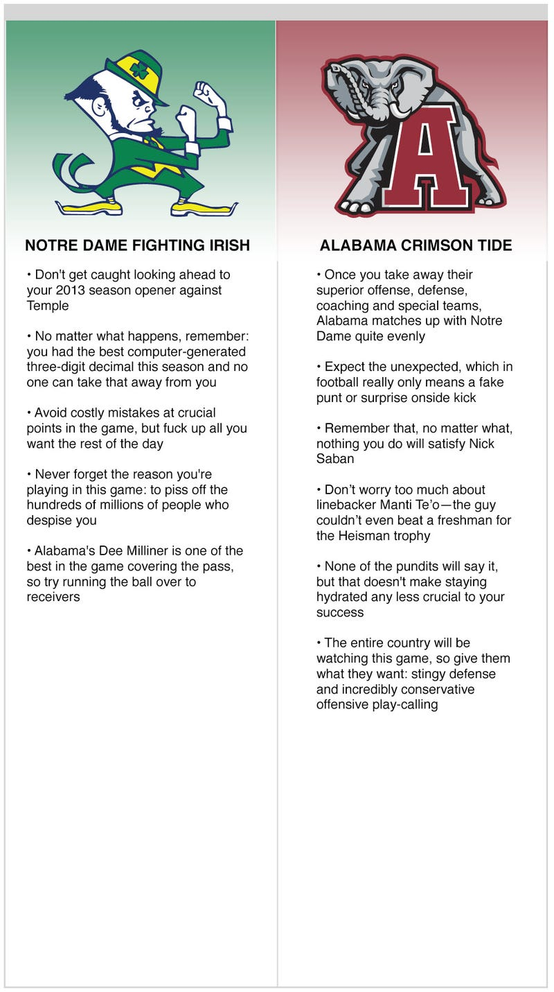 Illustration for article titled Notre Dame Fighting Irish vs. Alabama Crimson Tide