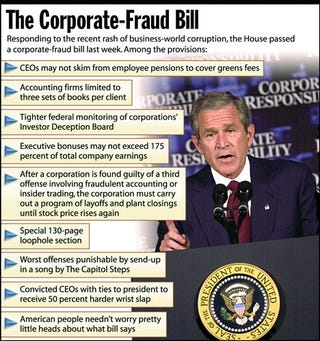 Responding to the recent rash of business-world corruption, the House passed a corporate-fraud bill last week.