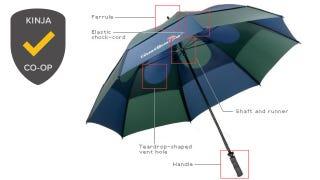 Illustration for article titled Most Popular Umbrella: GustBuster